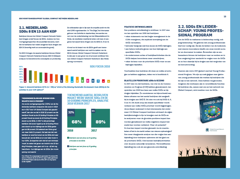 Rapport Bedrijven op weg naar 2030 binnenwerk