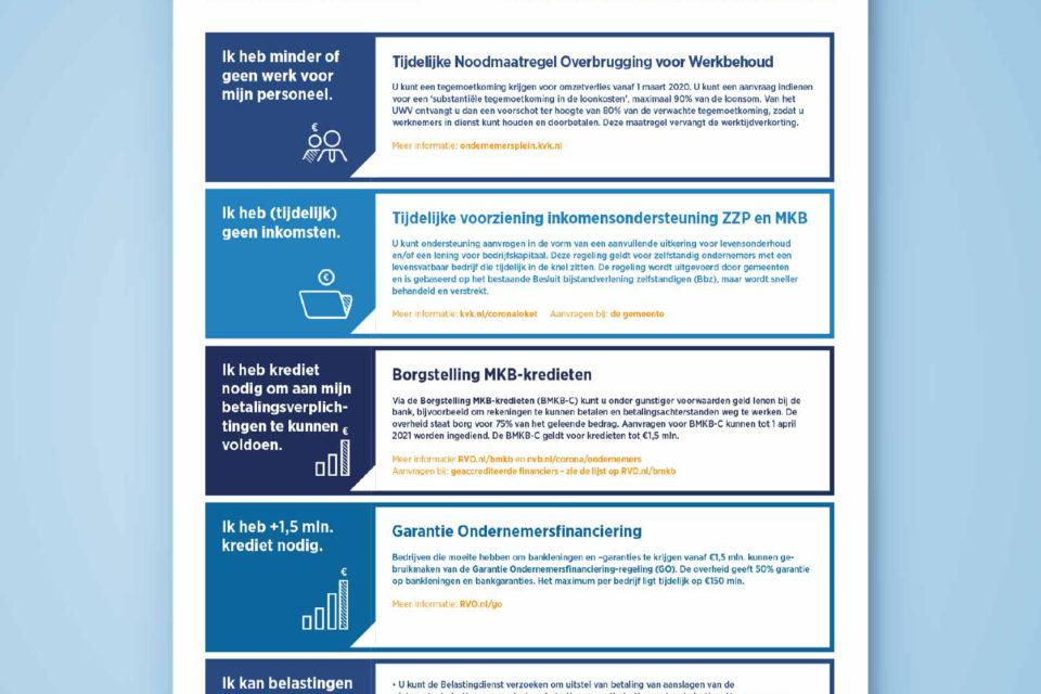 MKB-NL Infographic Corona
